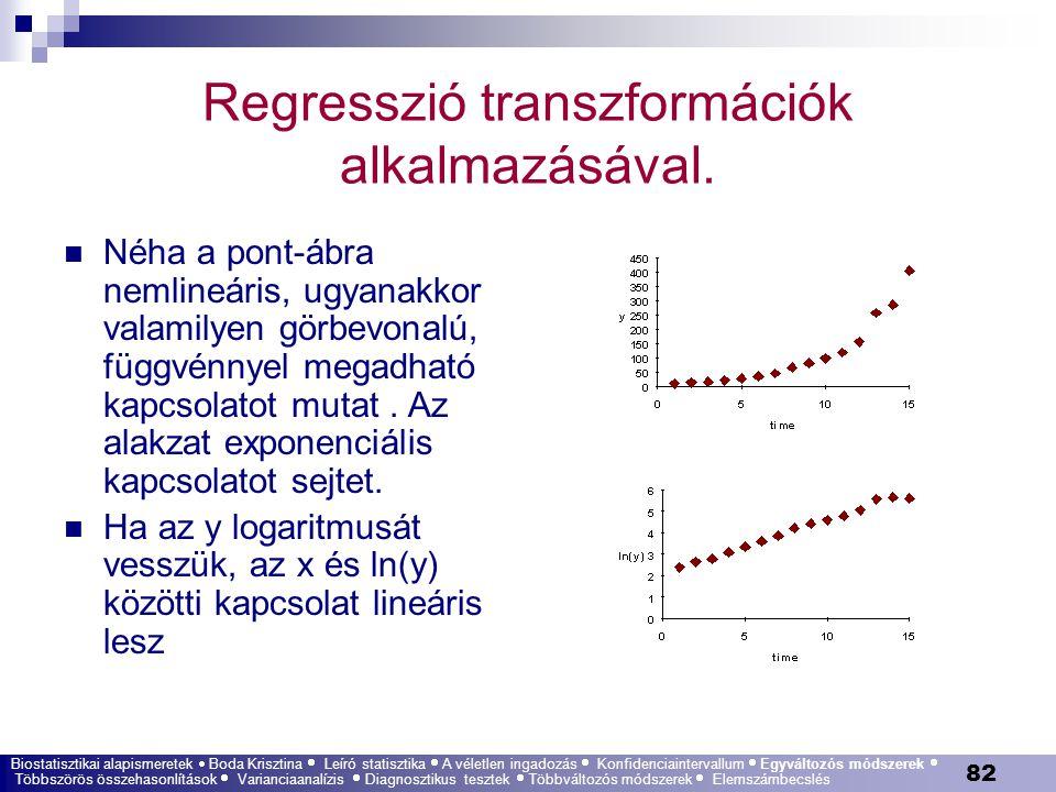 82 Regresszió transzformációk alkalmazásával. Néha a pont-ábra nemlineáris, ugyanakkor valamilyen görbevonalú, függvénnyel megadható kapcsolatot mutat