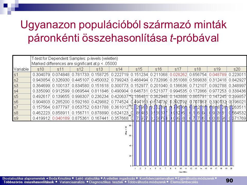 90 Ugyanazon populációból származó minták páronkénti összehasonlítása t-próbával Biostatisztikai alapismeretek  Boda Krisztina  Leíró statisztika 