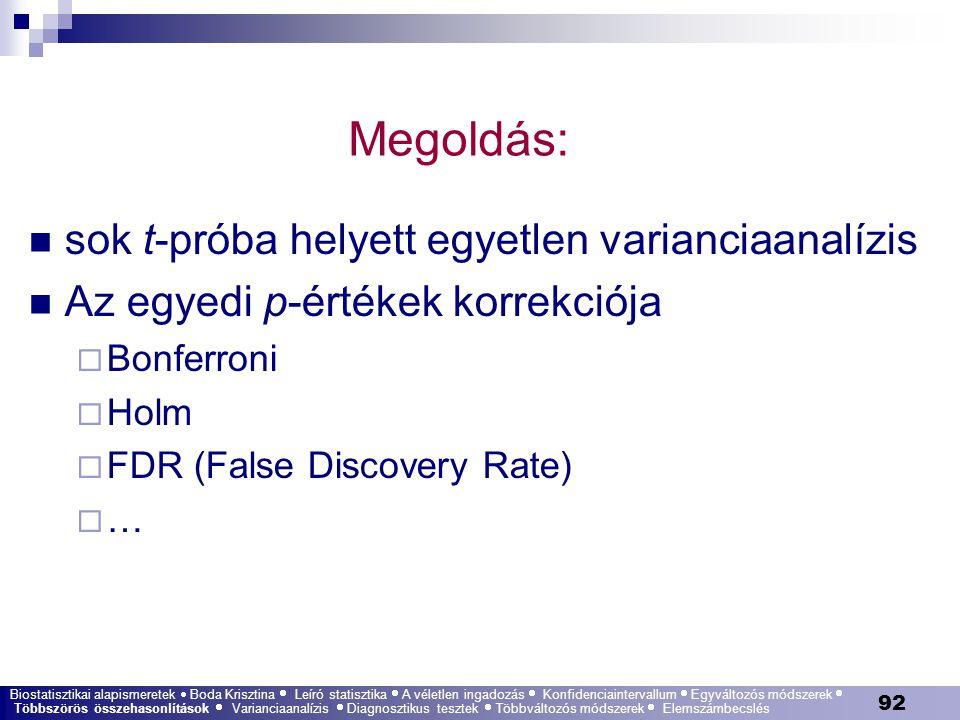 92 Megoldás: sok t-próba helyett egyetlen varianciaanalízis Az egyedi p-értékek korrekciója  Bonferroni  Holm  FDR (False Discovery Rate)  … Biost
