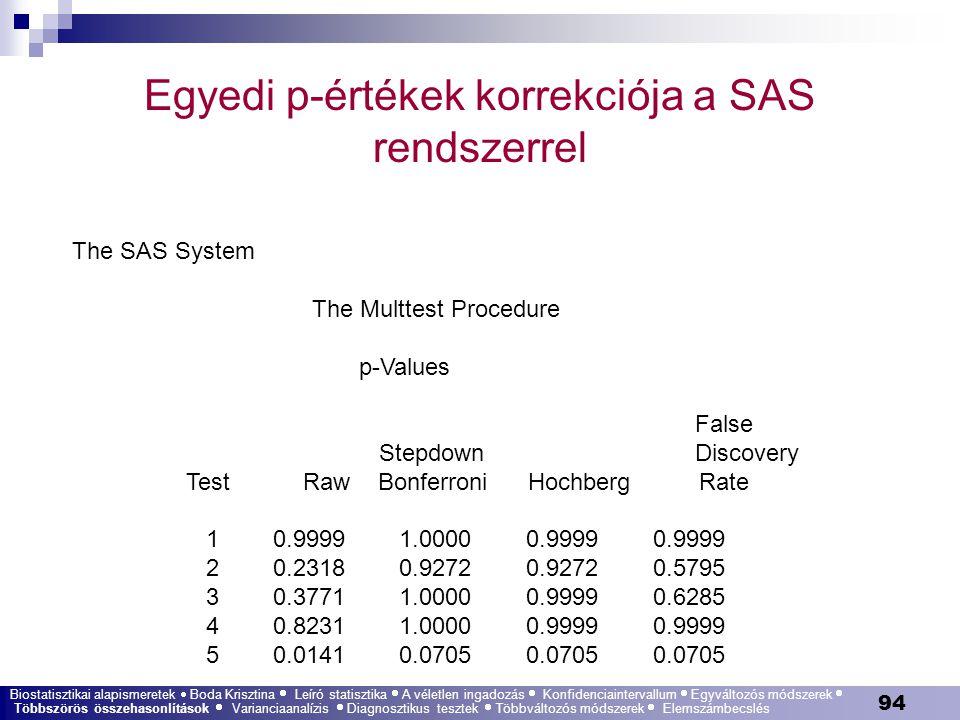 94 Egyedi p-értékek korrekciója a SAS rendszerrel The SAS System The Multtest Procedure p-Values False Stepdown Discovery Test Raw Bonferroni Hochberg