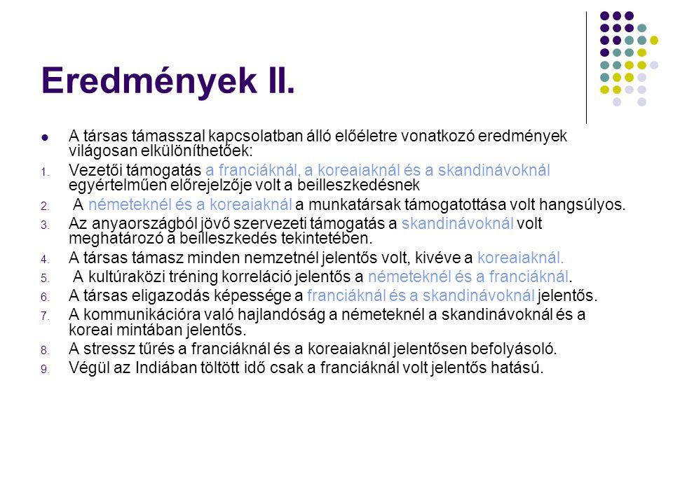 http://web11.epnet.com/externalframe.asp?tb=1&_ug=sid+9266C875%2D3B94%2D45A5%2DB69F%2D A0D0A7620D9F%40sessionmgr5+dbs+aph+cp+1+9C56&_us=hs+True+cst+0%3B1%3B2+or+Date+ss+ SO+sm+KS+sl+0+ri+KAAACBTB00031027+dstb+KS+mh+1+frn+1+8409&_usmtl=ftv+True+137E&_uso =hd+False+tg%5B0+%2D+st%5B0+%2Dthe++effect++of++dutch+db%5B0+%2Daph+op%5B0+%2D+m db%5B0+%2Dimh+DFBC&fi=buh_14974595_AN&lpdf=true&pdfs=&tn=&tp=PC&es=cs%5Fclient%2Eas p%3FT%3DP%26P%3DAN%26K%3D14974595%26rn%3D4%26db%3Dbuh%26is%3D1382%2D340X%26 sc%3D%26S%3D%26D%3Dbuh%26title%3DInternational%2BNegotiation%26year%3D2004%26bk%3D S&fn=1&rn=4&bk=S&EBSCOContent=ZWJjY8Pe9HePprdrs9via6Gmr4CPp7aFpKa5e6WWxpjDpfKBoK 60hKKqrbjQ3+151N7uvuMA&an=14974595&db=buh& Német és holland kultúra hatása a tárgyalási stratégiára: Feltáró kutatás innováció- és termelésmenedzsment kontextusban Ulijn – Lincke – WynstraA International Negotiation No.