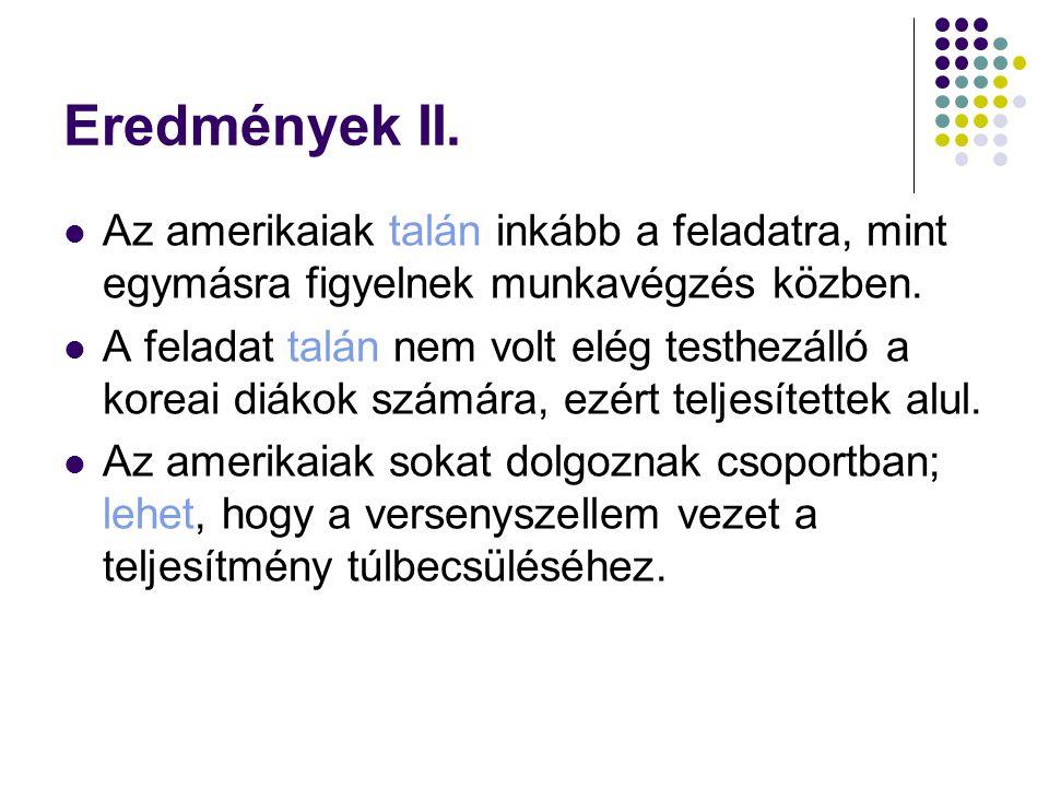 """http://sciencedirect.om.hu/science?_ob=MImg&_imagekey=B6V7R-4BNMGNR-1- 1J&_cdi=5849&_user=875668&_orig=search&_coverDate=02%2F29%2F2004&_sk=999719998&view=c &wchp=dGLbVzb-zSkzS&md5=e5df15328c70c7687cc7655d0112c26d&ie=/sdarticle.pdf http://sciencedirect.om.hu/science?_ob=MImg&_imagekey=B6V7R-4BNMGNR-1- 1J&_cdi=5849&_user=875668&_orig=search&_coverDate=02%2F29%2F2004&_sk=999719998&view=c &wchp=dGLbVzb-zSkzS&md5=e5df15328c70c7687cc7655d0112c26d&ie=/sdarticle.pdf Külföldön dolgozók beilleszkedés: az eredeti kultúra közvetlen és közvetett hatásai Marie France Waxin, 2004 A """"bevándorló kultúrája, hogyan hat a beilleszkedésre direkt és indirekt módon."""