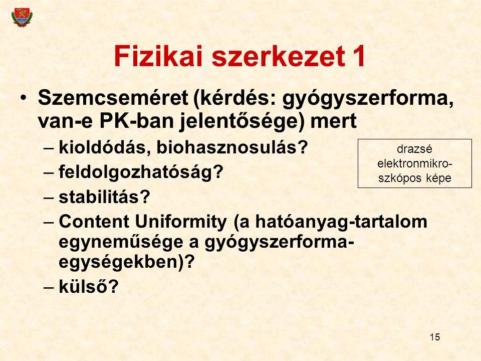 15 Fizikai szerkezet 1 Szemcseméret (kérdés: gyógyszerforma, van-e PK-ban jelentősége) mert –kioldódás, biohasznosulás? –feldolgozhatóság? –stabilitás