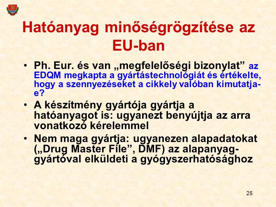 """25 Hatóanyag minőségrögzítése az EU-ban Ph. Eur. és van """"megfelelőségi bizonylat"""" az EDQM megkapta a gyártástechnológiát és értékelte, hogy a szennyez"""