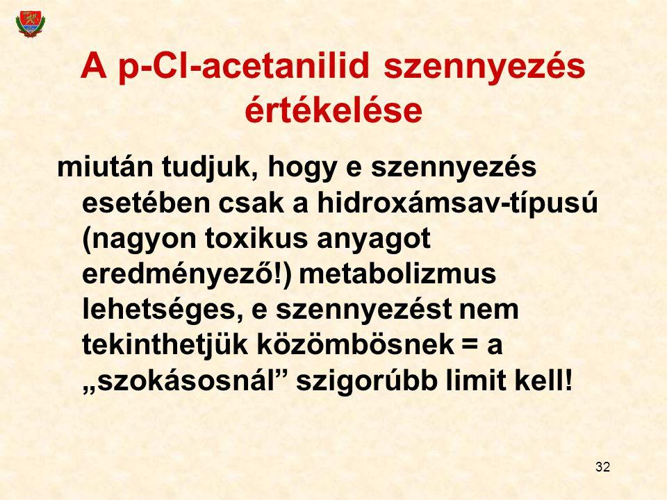 """32 A p-Cl-acetanilid szennyezés értékelése miután tudjuk, hogy e szennyezés esetében csak a hidroxámsav-típusú (nagyon toxikus anyagot eredményező!) metabolizmus lehetséges, e szennyezést nem tekinthetjük közömbösnek = a """"szokásosnál szigorúbb limit kell!"""
