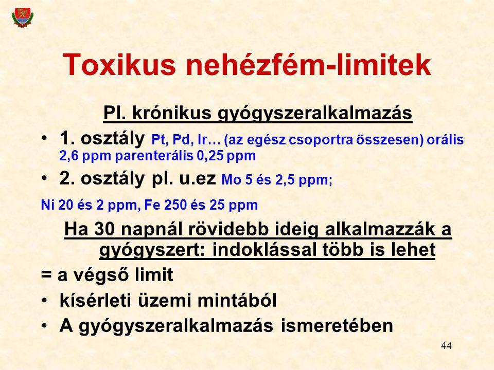 44 Toxikus nehézfém-limitek Pl. krónikus gyógyszeralkalmazás 1. osztály Pt, Pd, Ir… (az egész csoportra összesen) orális 2,6 ppm parenterális 0,25 ppm