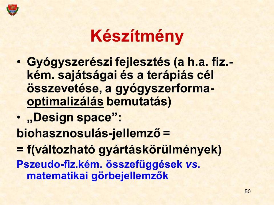 50 Készítmény Gyógyszerészi fejlesztés (a h.a.fiz.- kém.