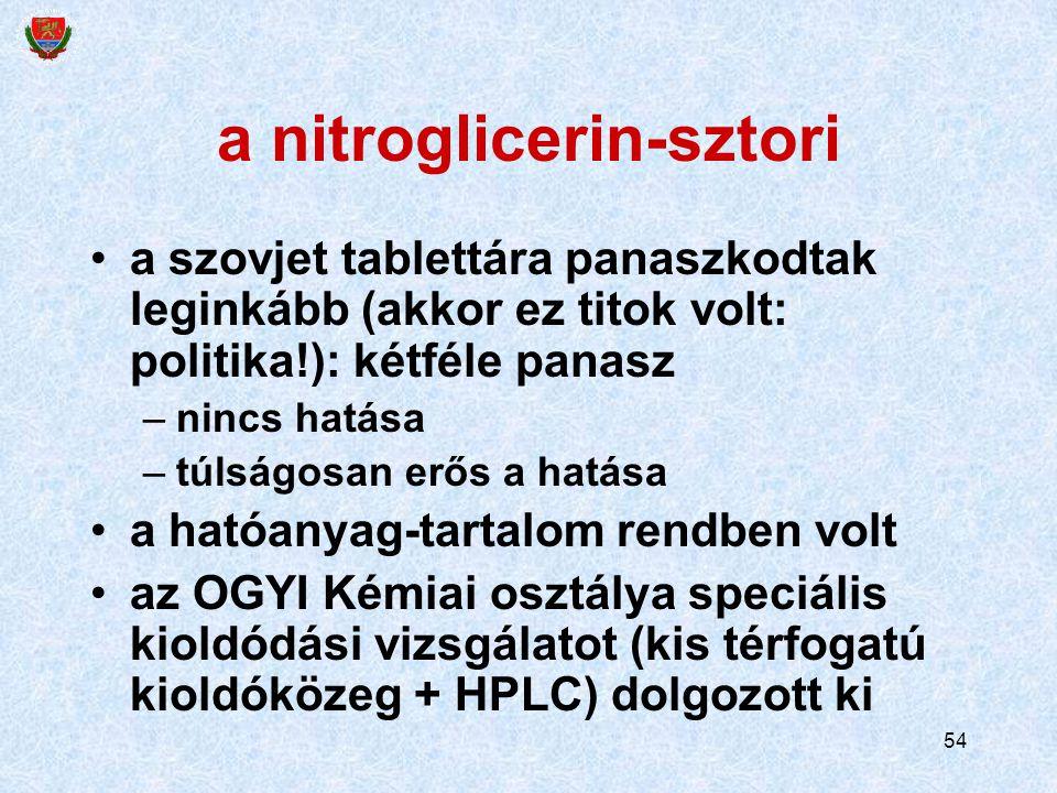 54 a nitroglicerin-sztori a szovjet tablettára panaszkodtak leginkább (akkor ez titok volt: politika!): kétféle panasz –nincs hatása –túlságosan erős a hatása a hatóanyag-tartalom rendben volt az OGYI Kémiai osztálya speciális kioldódási vizsgálatot (kis térfogatú kioldóközeg + HPLC) dolgozott ki