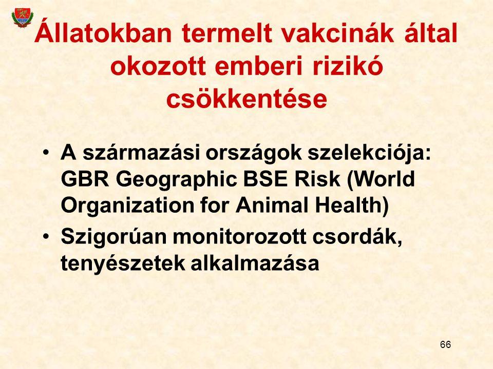 66 Állatokban termelt vakcinák által okozott emberi rizikó csökkentése A származási országok szelekciója: GBR Geographic BSE Risk (World Organization for Animal Health) Szigorúan monitorozott csordák, tenyészetek alkalmazása