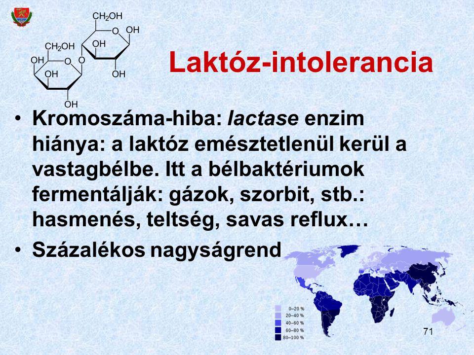 71 Laktóz-intolerancia Kromoszáma-hiba: lactase enzim hiánya: a laktóz emésztetlenül kerül a vastagbélbe. Itt a bélbaktériumok fermentálják: gázok, sz