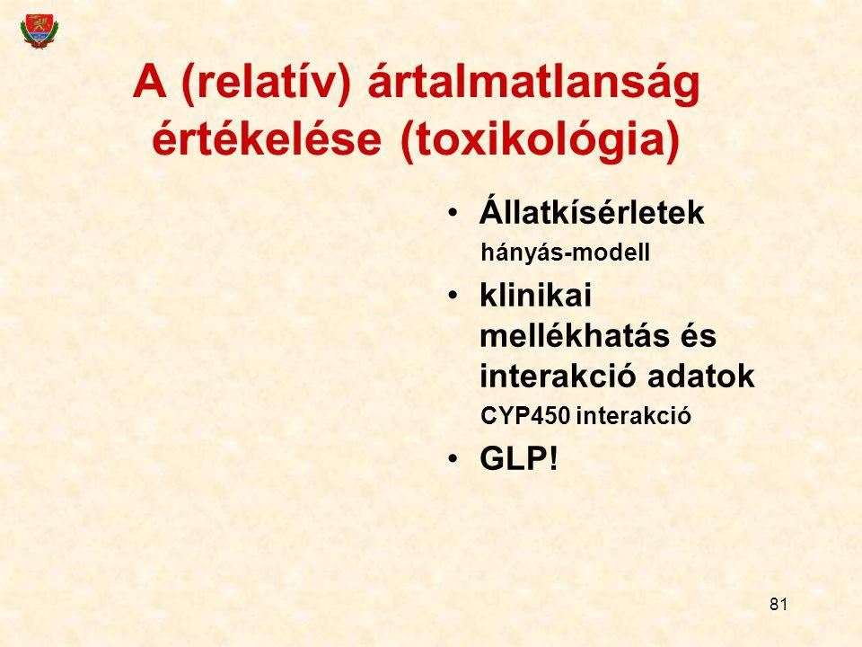 81 A (relatív) ártalmatlanság értékelése (toxikológia) Állatkísérletek hányás-modell klinikai mellékhatás és interakció adatok CYP450 interakció GLP!