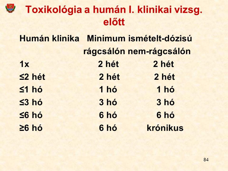 84 Toxikológia a humán I.klinikai vizsg.