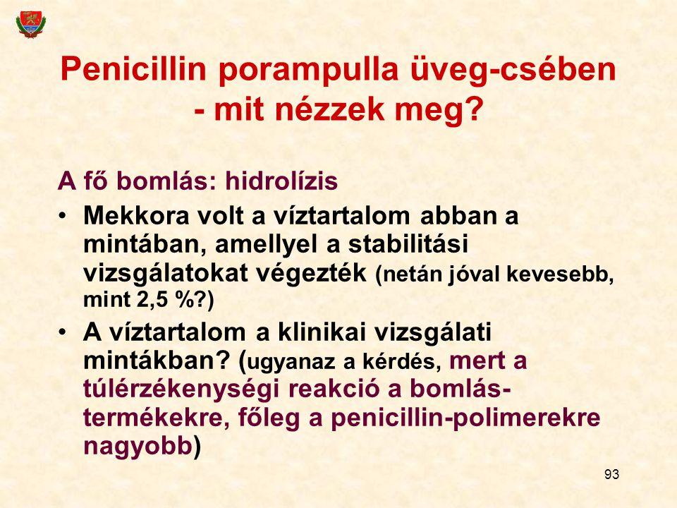 93 Penicillin porampulla üveg-csében - mit nézzek meg? A fő bomlás: hidrolízis Mekkora volt a víztartalom abban a mintában, amellyel a stabilitási viz