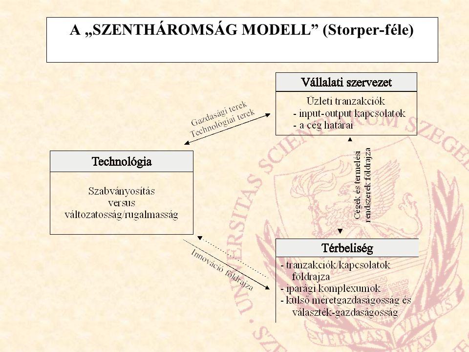 """A """"SZENTHÁROMSÁG MODELL"""" (Storper-féle)"""