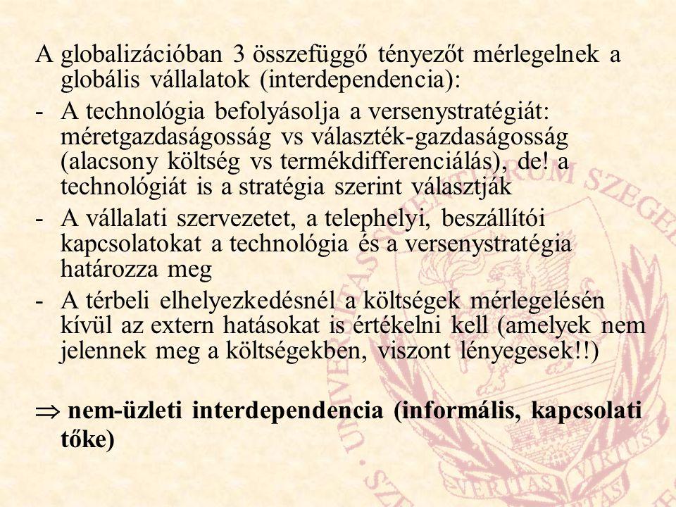 A globalizációban 3 összefüggő tényezőt mérlegelnek a globális vállalatok (interdependencia): -A technológia befolyásolja a versenystratégiát: méretga