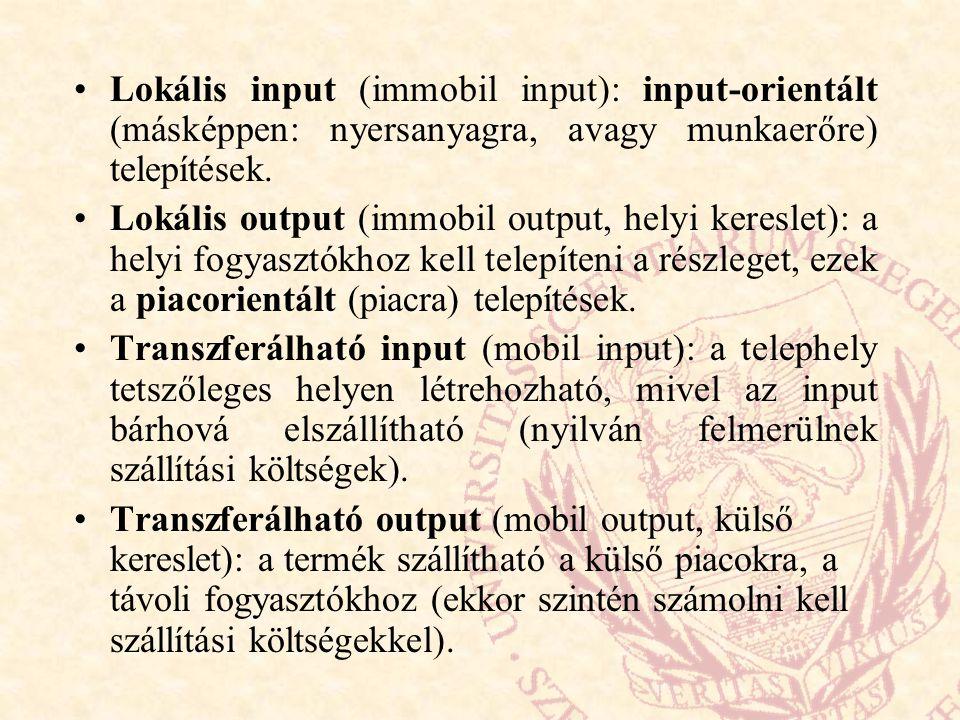 Lokális input (immobil input): input-orientált (másképpen: nyersanyagra, avagy munkaerőre) telepítések. Lokális output (immobil output, helyi kereslet