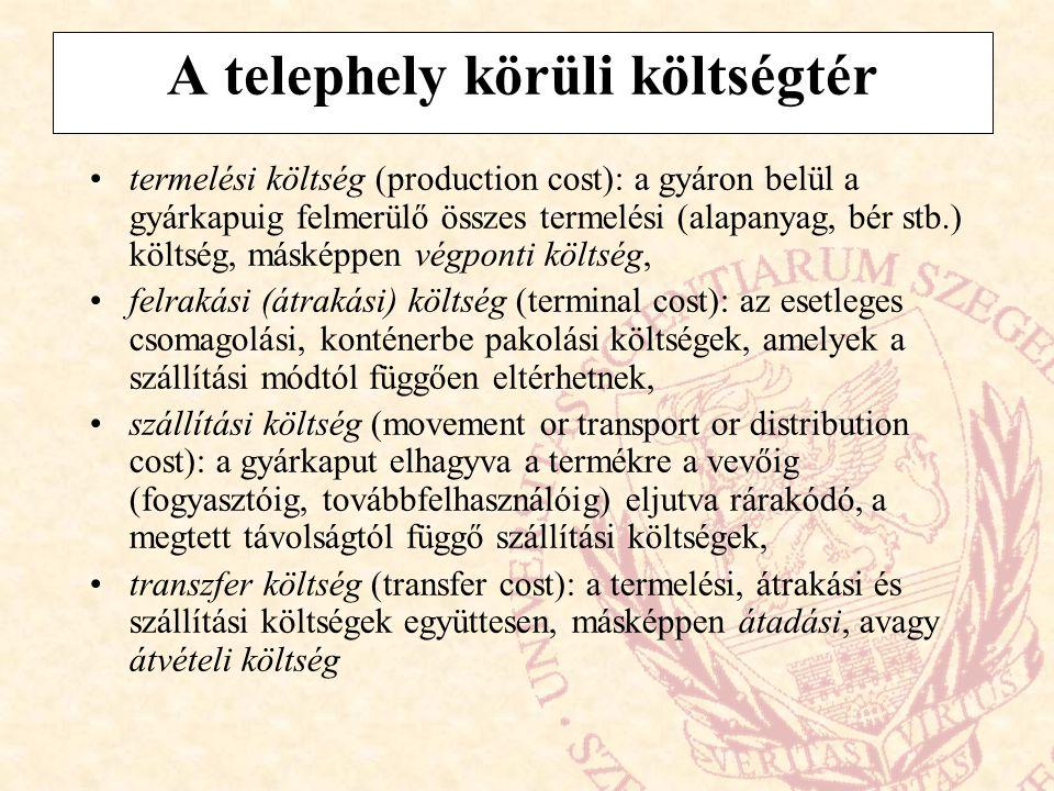 A telephely körüli költségtér termelési költség (production cost): a gyáron belül a gyárkapuig felmerülő összes termelési (alapanyag, bér stb.) költsé