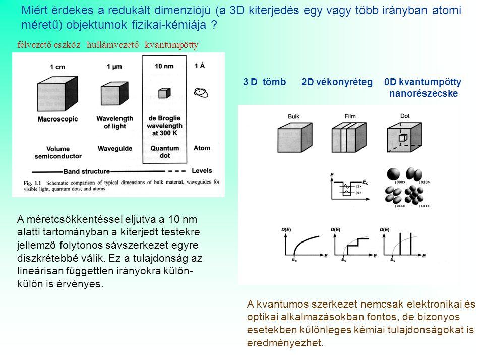 A méretcsökkentéssel eljutva a 10 nm alatti tartományban a kiterjedt testekre jellemző folytonos sávszerkezet egyre diszkrétebbé válik.
