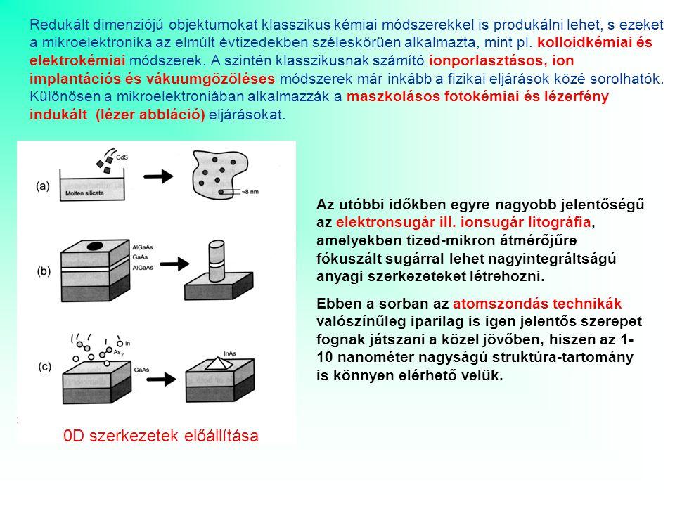 Redukált dimenziójú objektumokat klasszikus kémiai módszerekkel is produkálni lehet, s ezeket a mikroelektronika az elmúlt évtizedekben széleskörüen alkalmazta, mint pl.