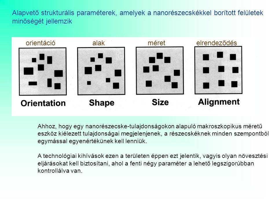 Alapvető strukturális paraméterek, amelyek a nanorészecskékkel borított felületek minőségét jellemzik orientáció alak méret elrendeződés Ahhoz, hogy egy nanorészecske-tulajdonságokon alapuló makroszkopikus méretű eszköz kiélezett tulajdonságai megjelenjenek, a részecskéknek minden szempontból egymással egyenértékünek kell lenniük.