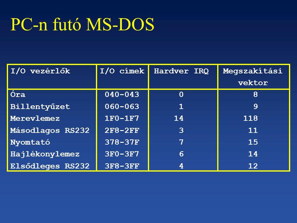 PC-n futó MS-DOS I/O vezérlők I/O címek Hardver IRQ Megszakítási vektor Óra 040-043 0 8 Billentyűzet 060-063 1 9 Merevlemez 1F0-1F7 14 118 Másodlagos