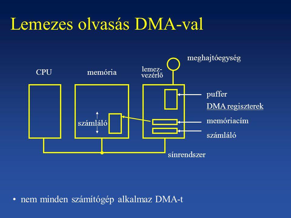 Lemezes olvasás DMA-val számláló memóriaCPU lemez- vezérlő meghajtóegység DMA regiszterek puffer memóriacím számláló sínrendszer nem minden számítógép
