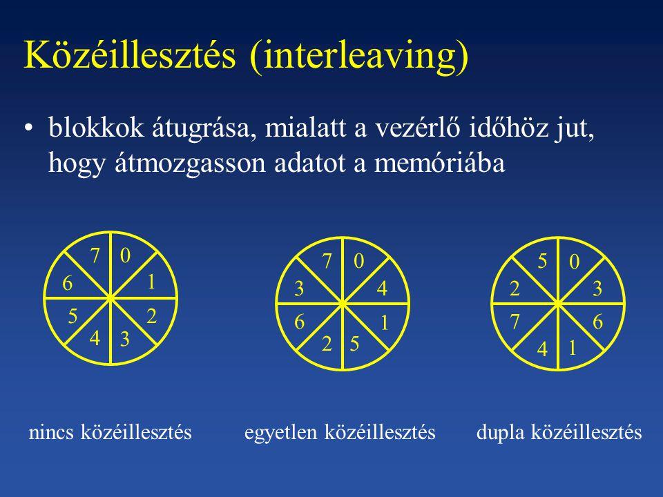 Közéillesztés (interleaving) 70 1 2 3 4 5 6 0 1 2 34 5 6 7 0 1 23 4 5 67 nincs közéillesztésegyetlen közéillesztésdupla közéillesztés blokkok átugrása