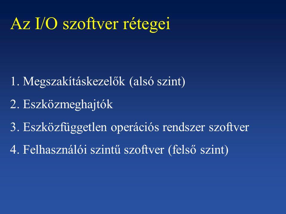 Az I/O szoftver rétegei 1. Megszakításkezelők (alsó szint) 2. Eszközmeghajtók 3. Eszközfüggetlen operációs rendszer szoftver 4. Felhasználói szintű sz
