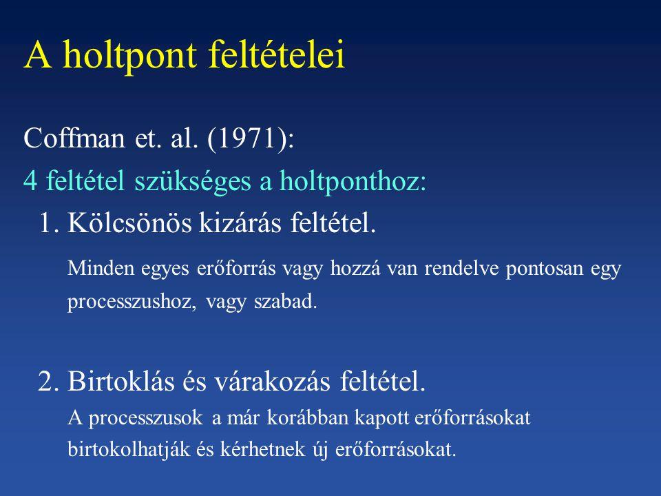 A holtpont feltételei Coffman et. al. (1971): 4 feltétel szükséges a holtponthoz: 1. Kölcsönös kizárás feltétel. Minden egyes erőforrás vagy hozzá van