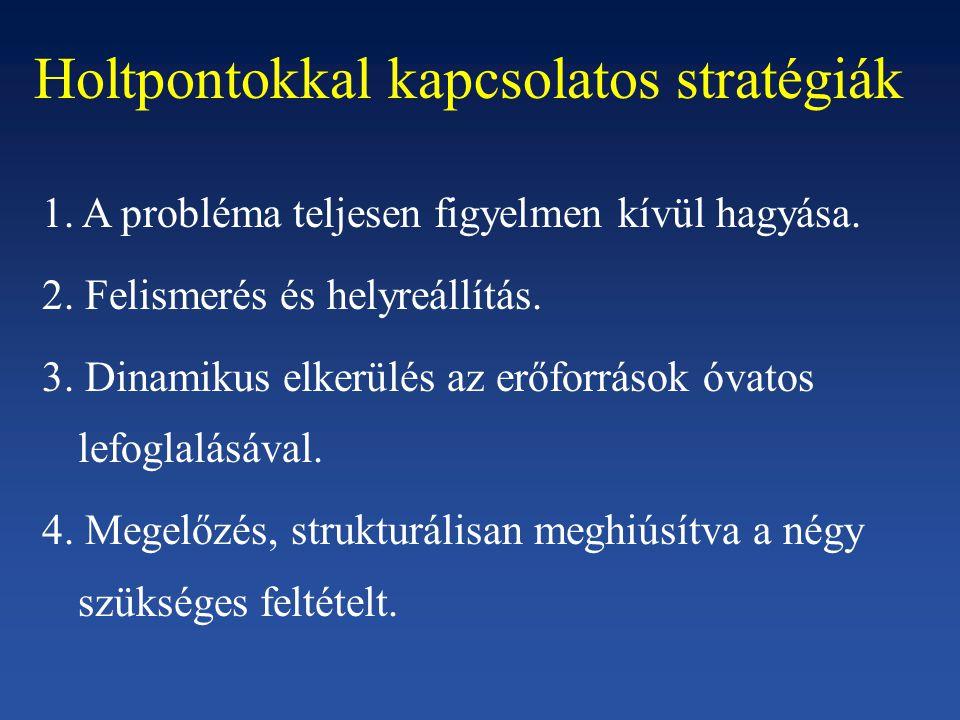Holtpontokkal kapcsolatos stratégiák 1. A probléma teljesen figyelmen kívül hagyása. 2. Felismerés és helyreállítás. 3. Dinamikus elkerülés az erőforr
