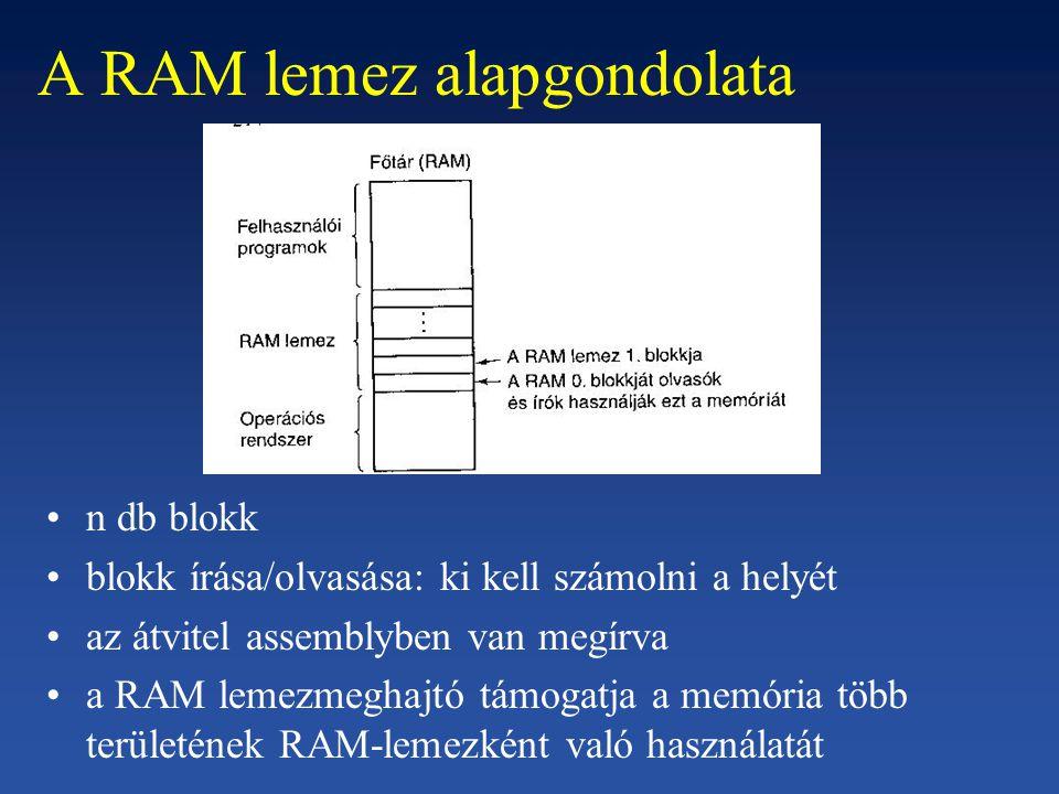 A RAM lemez alapgondolata n db blokk blokk írása/olvasása: ki kell számolni a helyét az átvitel assemblyben van megírva a RAM lemezmeghajtó támogatja