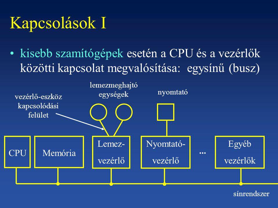Kapcsolások I kisebb szamítógépek esetén a CPU és a vezérlők közötti kapcsolat megvalósítása: egysínű (busz) CPUMemória Lemez- vezérlő Nyomtató- vezér