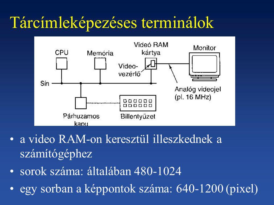 Tárcímleképezéses terminálok a video RAM-on keresztül illeszkednek a számítógéphez sorok száma: általában 480-1024 egy sorban a képpontok száma: 640-1