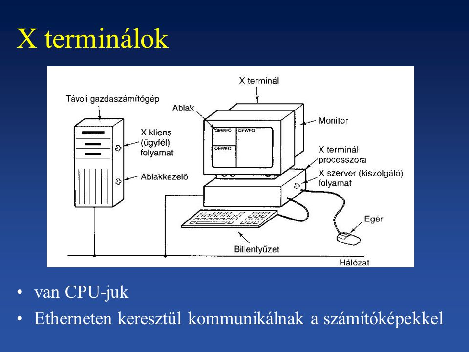 X terminálok van CPU-juk Etherneten keresztül kommunikálnak a számítóképekkel