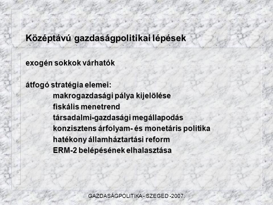 GAZDASÁGPOLITIKA - SZEGED -2007.