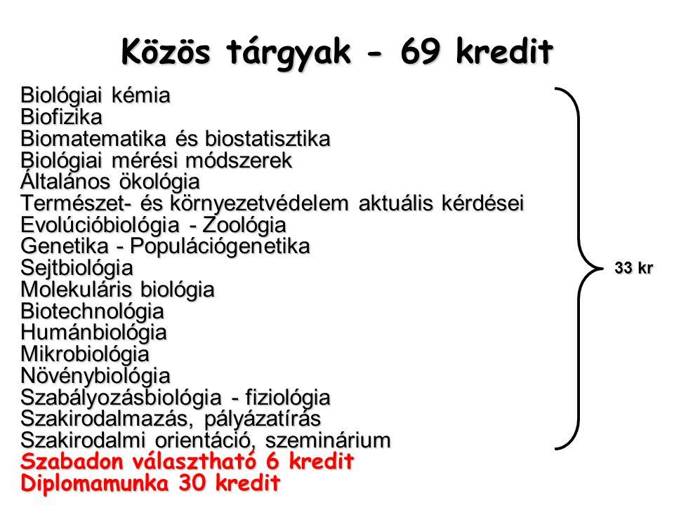 Közös tárgyak - 69 kredit Biológiai kémia Biofizika Biomatematika és biostatisztika Biológiai mérési módszerek Általános ökológia Természet- és környe