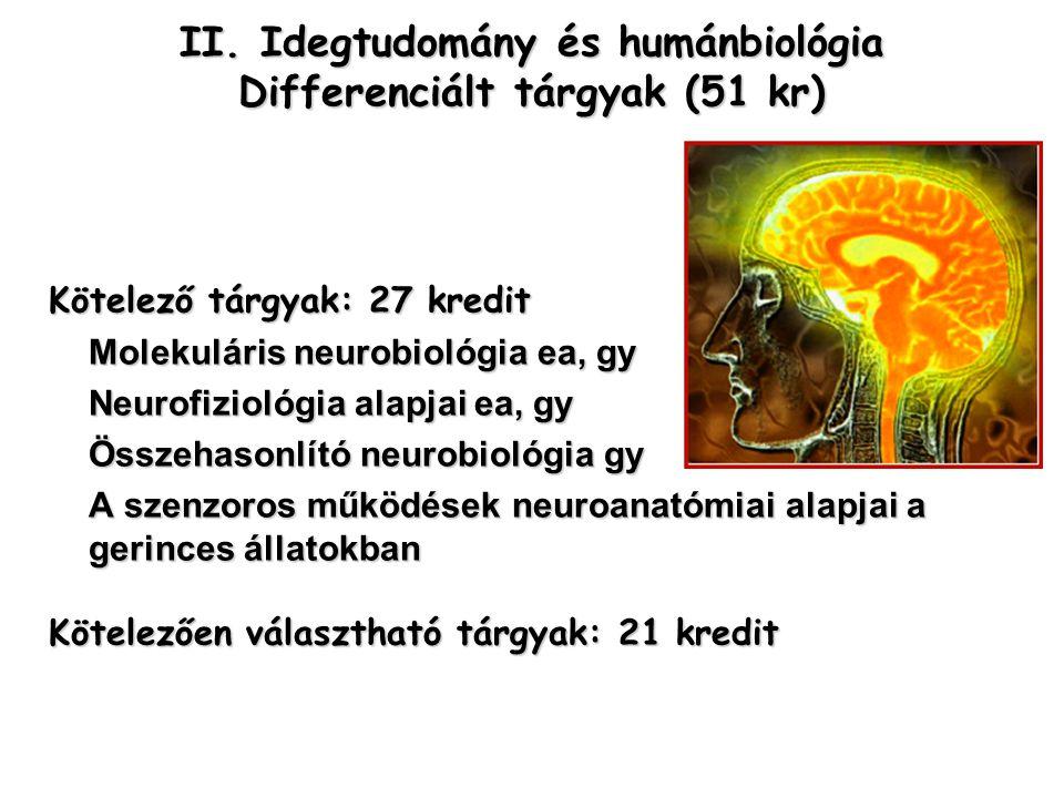 II. Idegtudomány és humánbiológia Differenciált tárgyak (51 kr) Kötelező tárgyak: 27 kredit Molekuláris neurobiológia ea, gy Neurofiziológia alapjai e