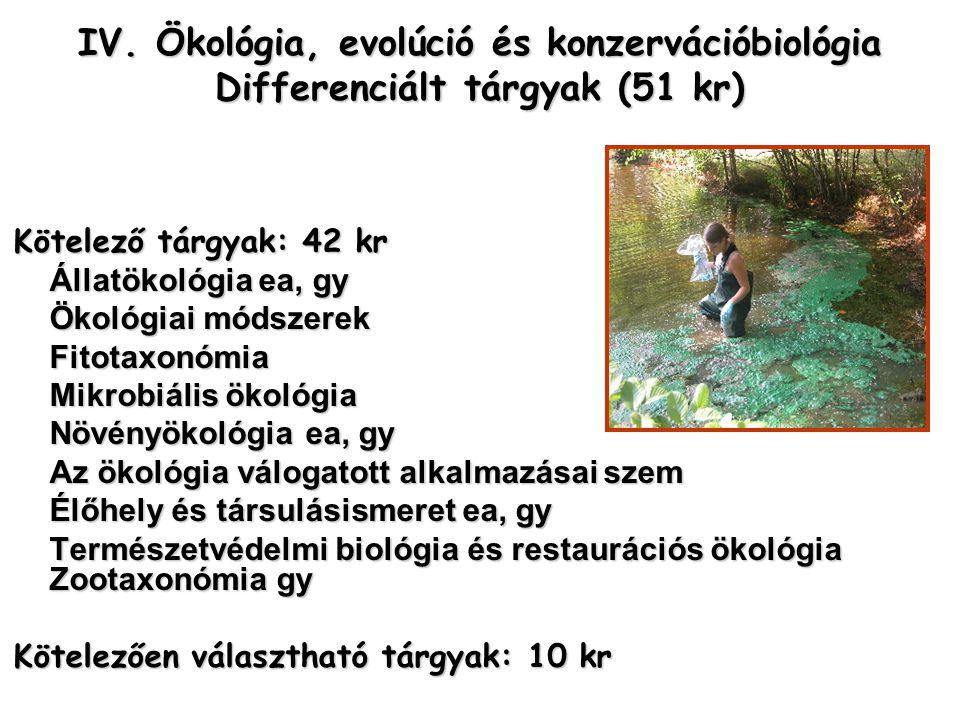 Kötelező tárgyak: 42 kr Állatökológia ea, gy Ökológiai módszerek Fitotaxonómia Mikrobiális ökológia Növényökológia ea, gy Az ökológia válogatott alkal