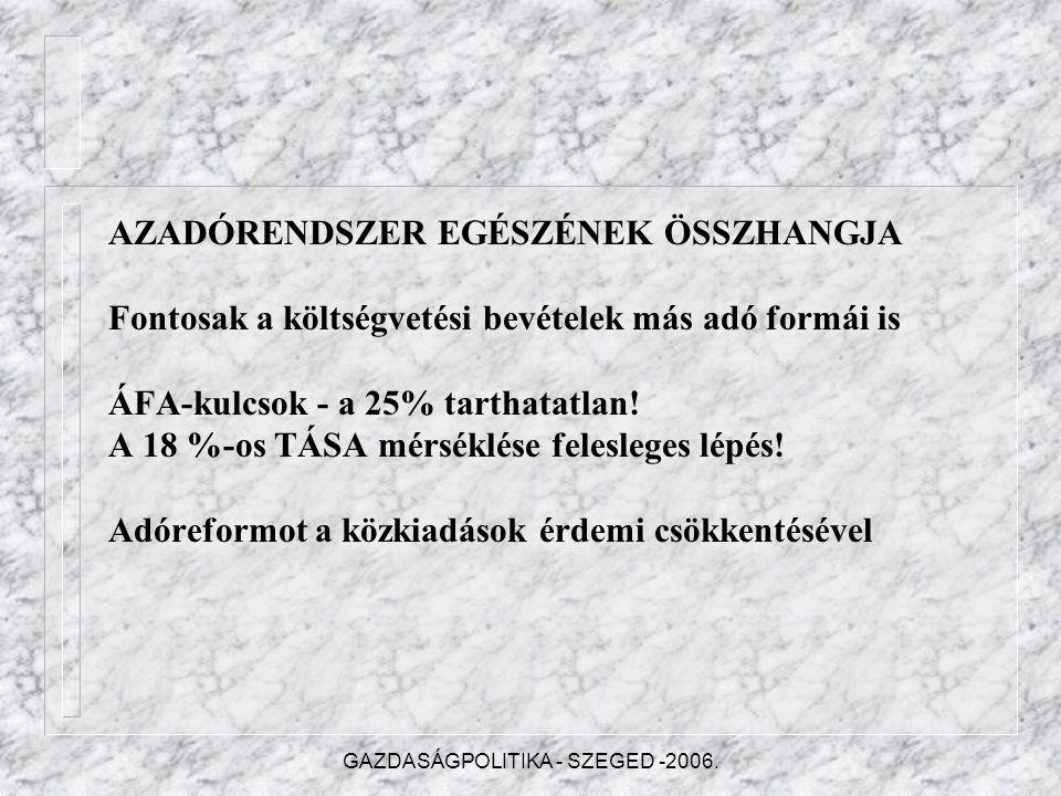GAZDASÁGPOLITIKA - SZEGED -2006. A SZLOVÁK PÉLDA Egykulcsos SZJA - versenyképesség.