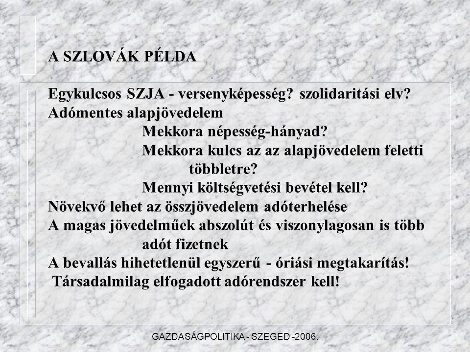 GAZDASÁGPOLITIKA - SZEGED -2006.A SZLOVÁK PÉLDA Egykulcsos SZJA - versenyképesség.