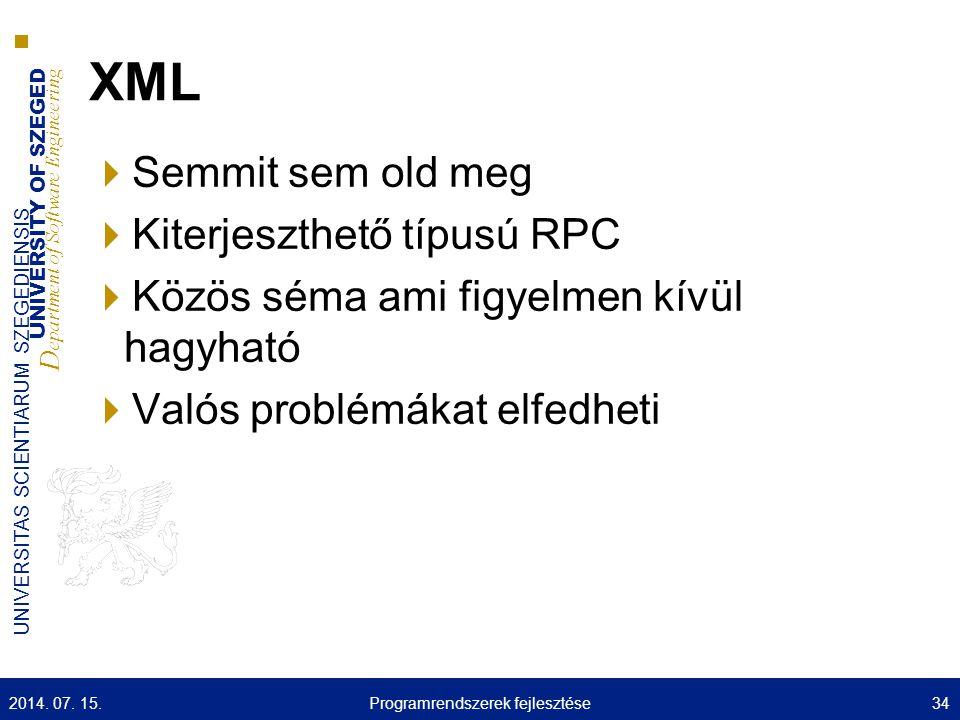 UNIVERSITY OF SZEGED D epartment of Software Engineering UNIVERSITAS SCIENTIARUM SZEGEDIENSIS XML  Semmit sem old meg  Kiterjeszthető típusú RPC  Közös séma ami figyelmen kívül hagyható  Valós problémákat elfedheti 2014.