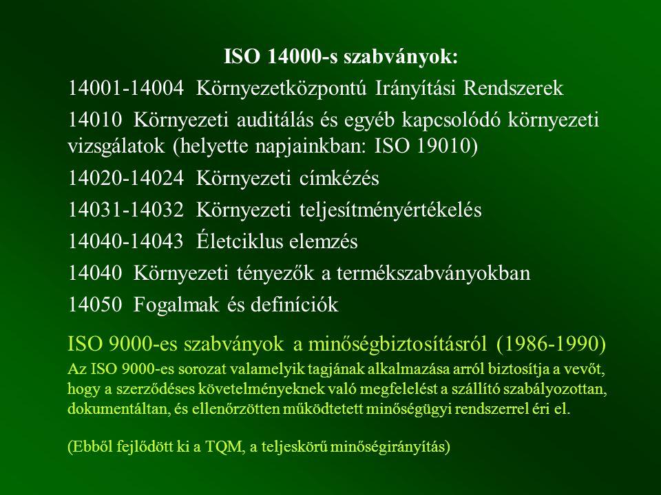 ISO 14000-s szabványok: 14001-14004 Környezetközpontú Irányítási Rendszerek 14010 Környezeti auditálás és egyéb kapcsolódó környezeti vizsgálatok (hel
