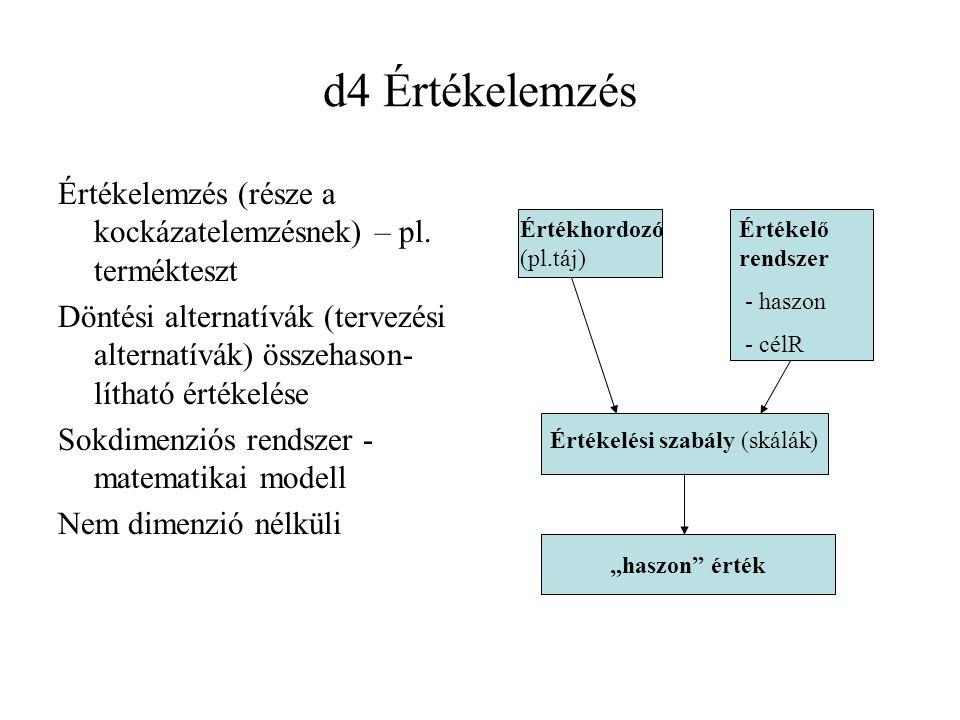 d4 Értékelemzés Értékelemzés (része a kockázatelemzésnek) – pl.