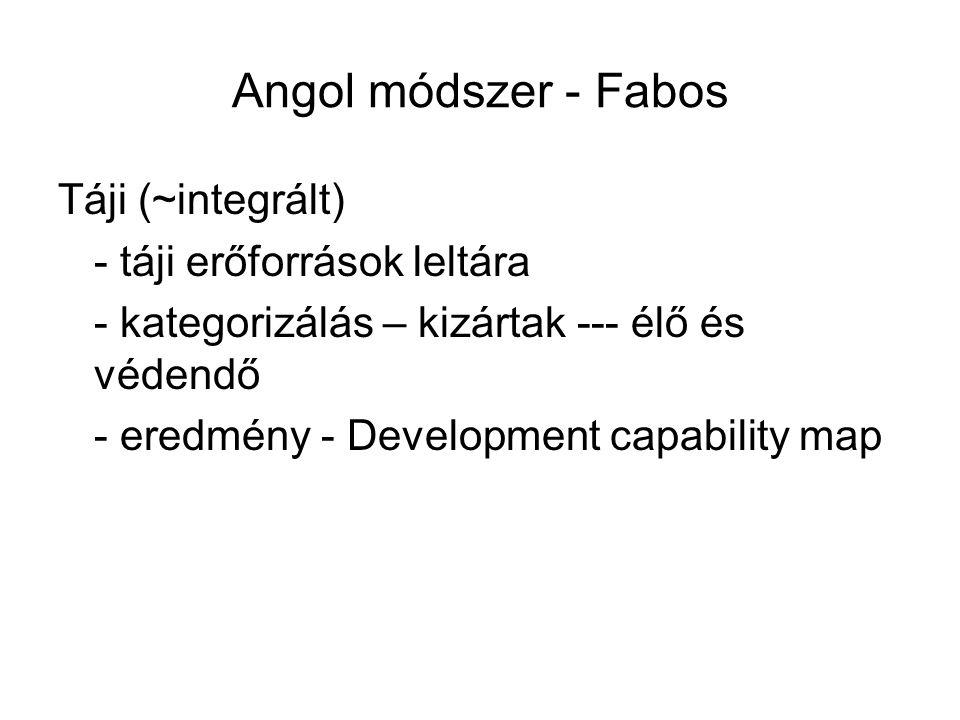 Angol módszer - Fabos Táji (~integrált) - táji erőforrások leltára - kategorizálás – kizártak --- élő és védendő - eredmény - Development capability map