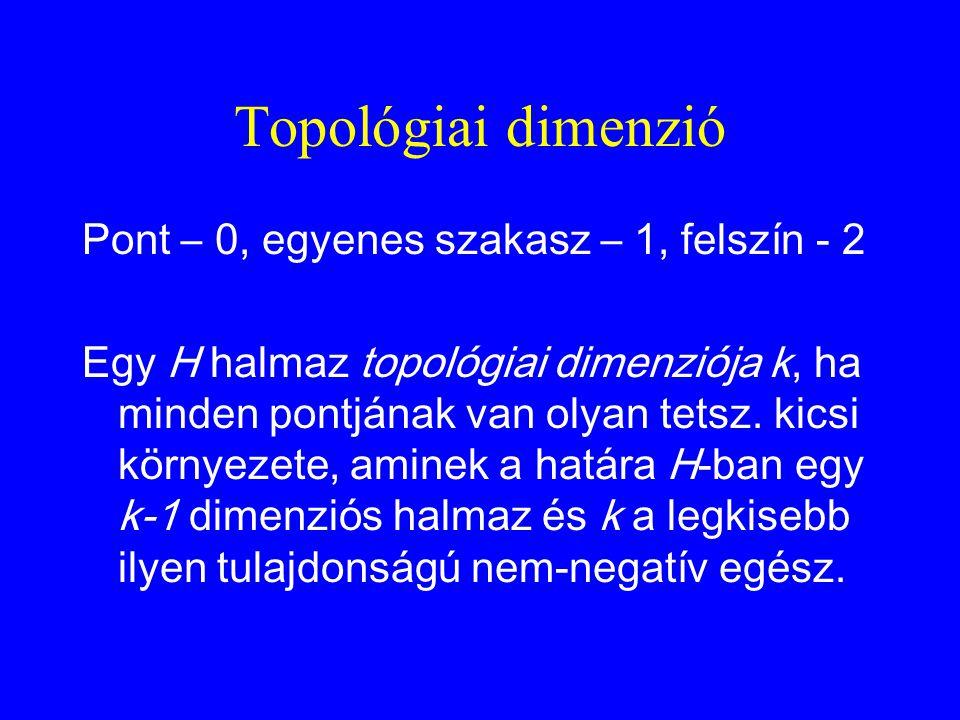 Topológiai dimenzió Pont – 0, egyenes szakasz – 1, felszín - 2 Egy H halmaz topológiai dimenziója k, ha minden pontjának van olyan tetsz.
