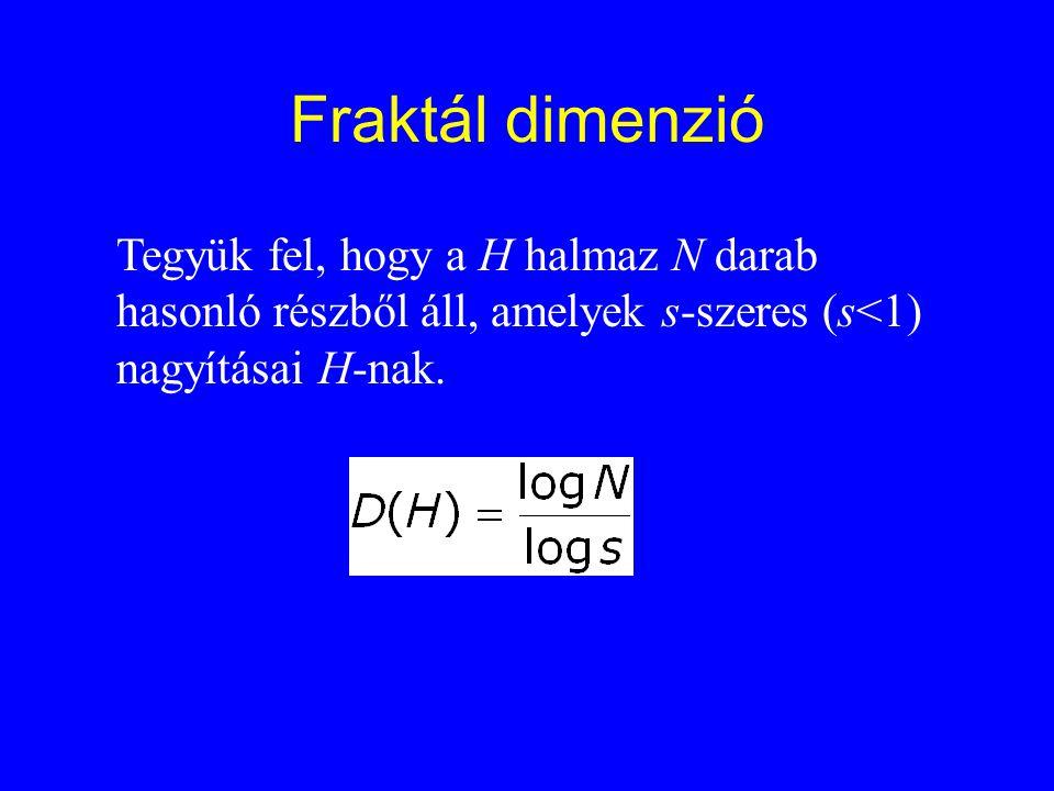 Fraktál dimenzió Tegyük fel, hogy a H halmaz N darab hasonló részből áll, amelyek s-szeres (s<1) nagyításai H-nak.