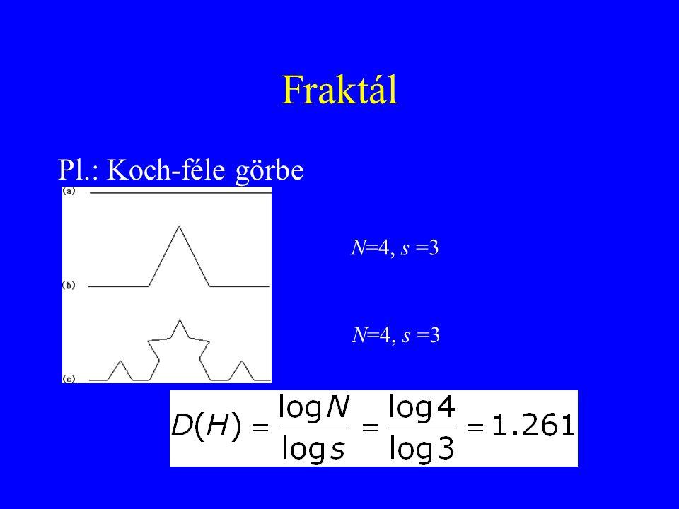 Fraktál Pl.: Koch-féle görbe N=4, s =3