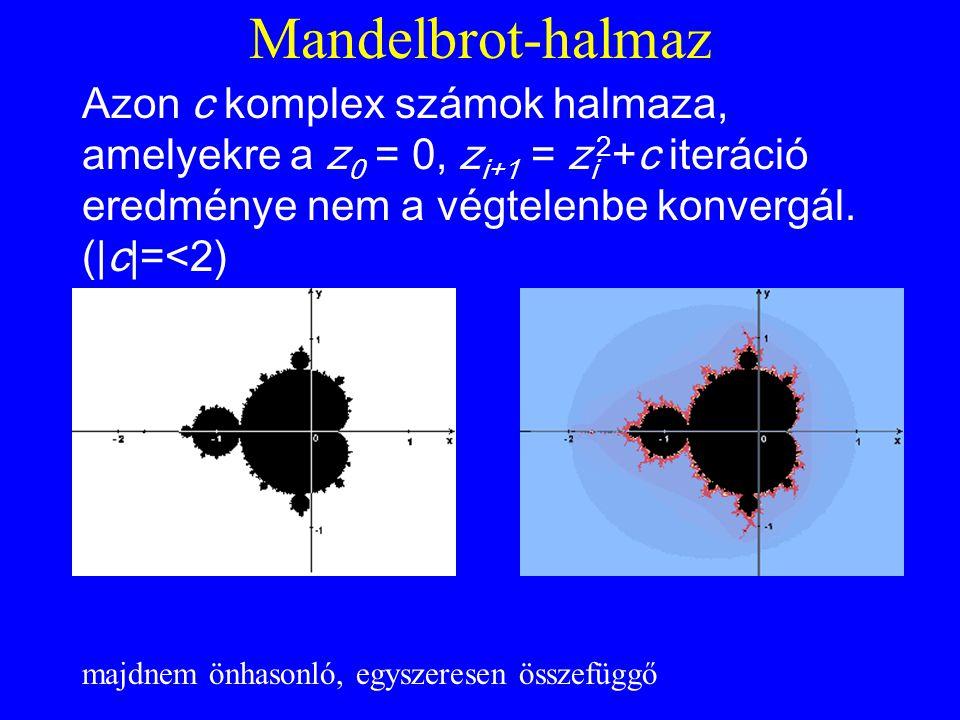 Mandelbrot-halmaz Azon c komplex számok halmaza, amelyekre a z 0 = 0, z i+1 = z i 2 +c iteráció eredménye nem a végtelenbe konvergál.