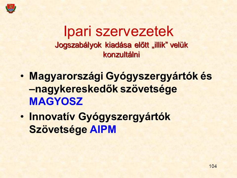 104 Ipari szervezetek Magyarországi Gyógyszergyártók és –nagykereskedők szövetsége MAGYOSZ Innovatív Gyógyszergyártók Szövetsége AIPM Jogszabályok kia