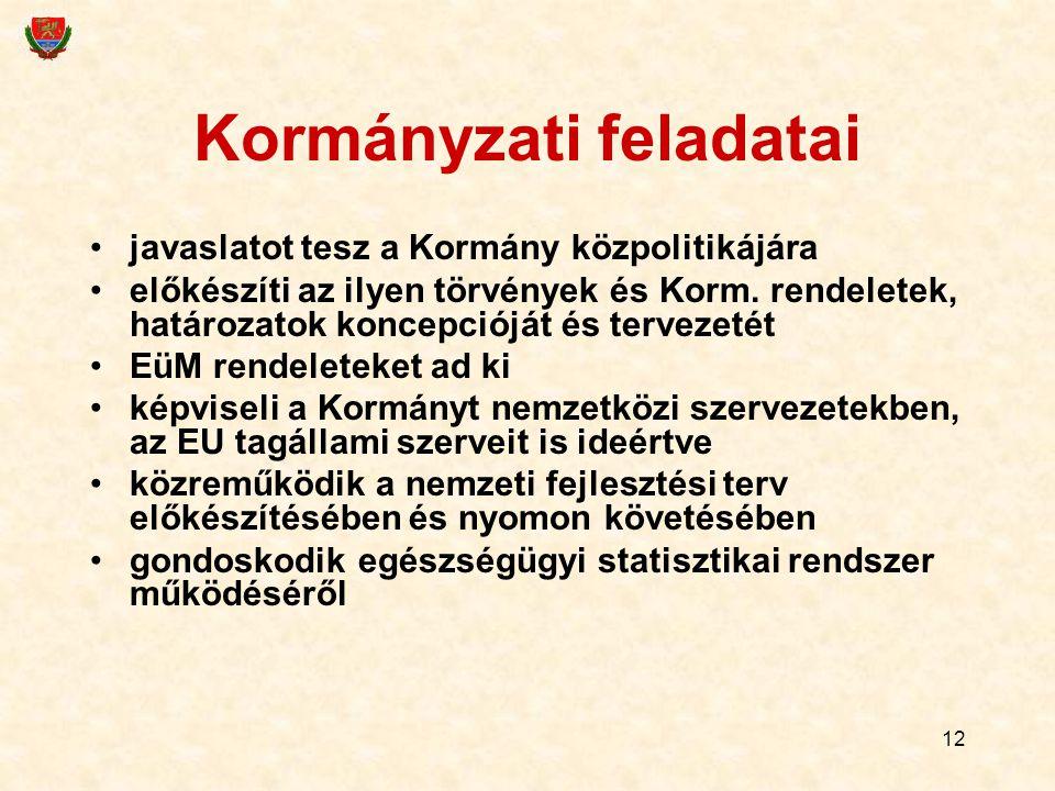 12 Kormányzati feladatai javaslatot tesz a Kormány közpolitikájára előkészíti az ilyen törvények és Korm. rendeletek, határozatok koncepcióját és terv